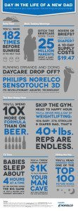 New Dads Infographic 6.5.13 (1)