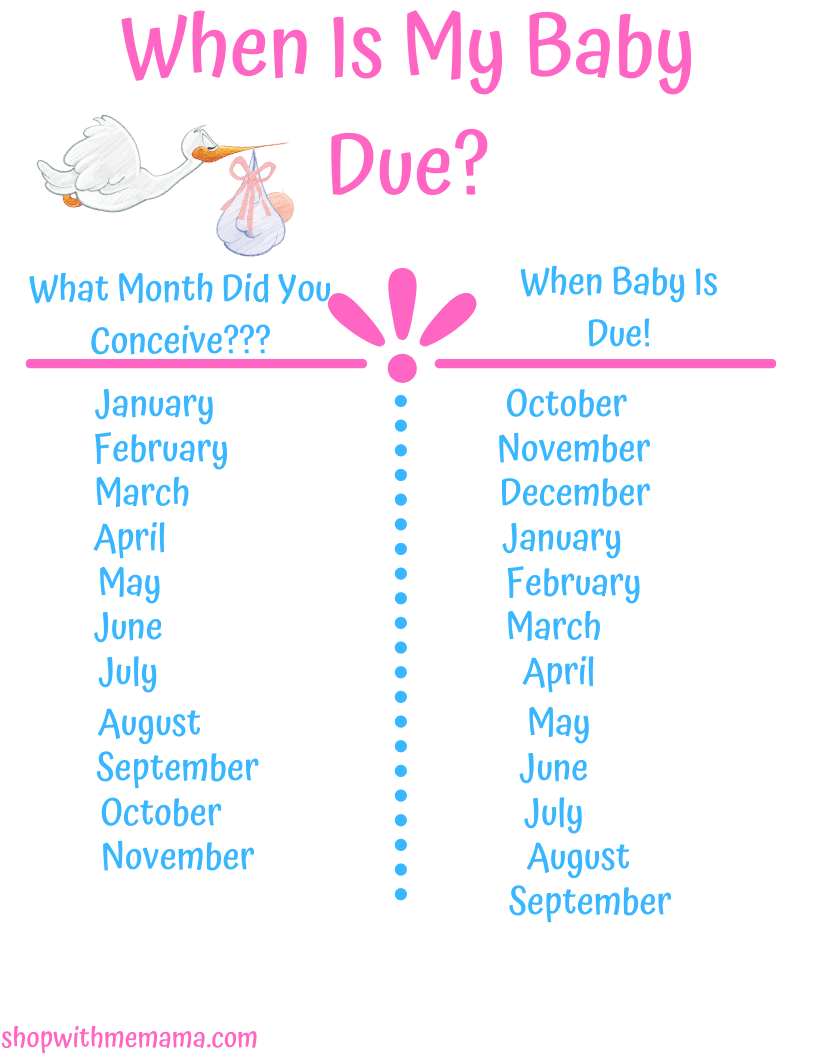 When is my baby due printable